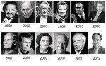 Winners-of-Nobel-Prize-in-Literature