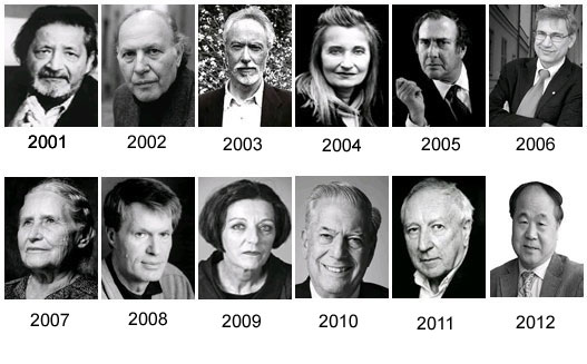 Winners-of-Nobel-Prize-in-Literature